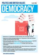 British values democracy